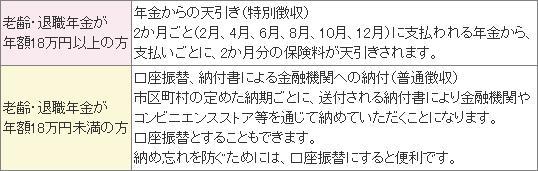 hokennryou-4.JPG