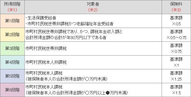 hokennryou-3.JPG