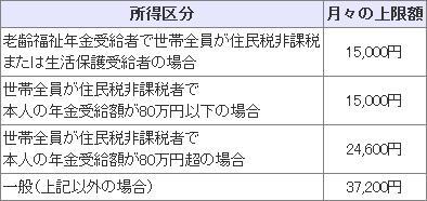kougaku-2.JPG