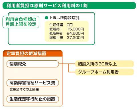 riyoufutan-1.JPG
